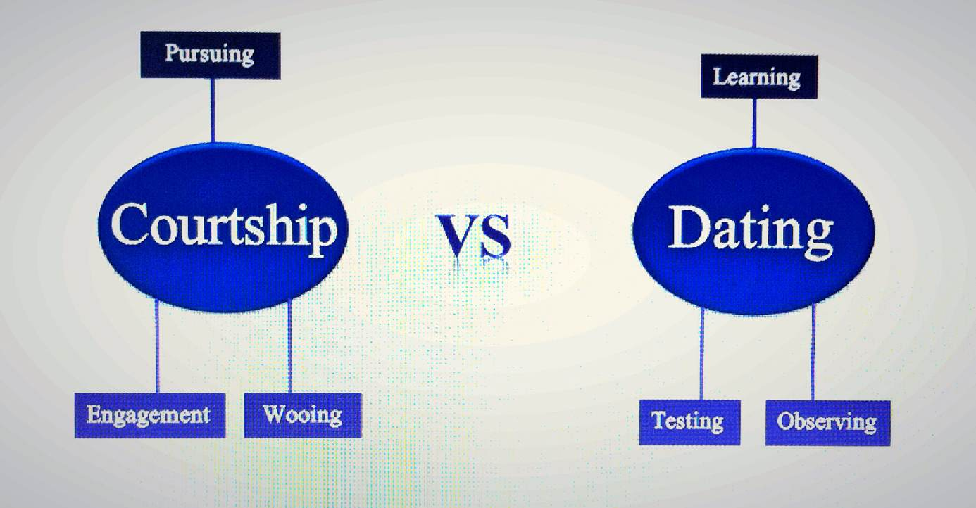 What is Dating? What is Courtship? What Prepares You For Marriage?